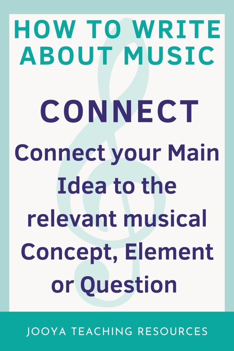 connect to concept image for how to write about music blog post