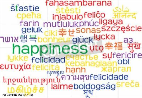 Happiness text in different languages