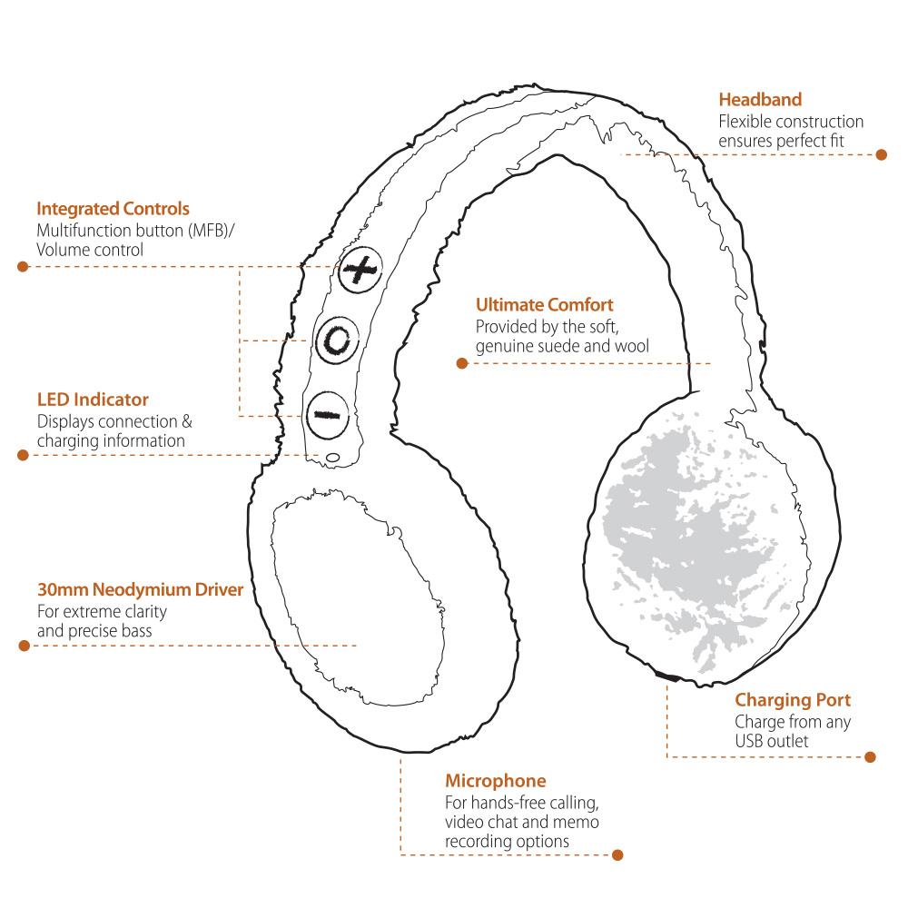 NoiseHush BT500 Bluetooth Earmuff Headphones with Mic - Black BT500-13070