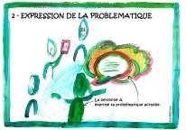 Expression de la problématique