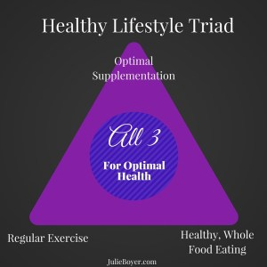 Healthy Lifestyle Triad