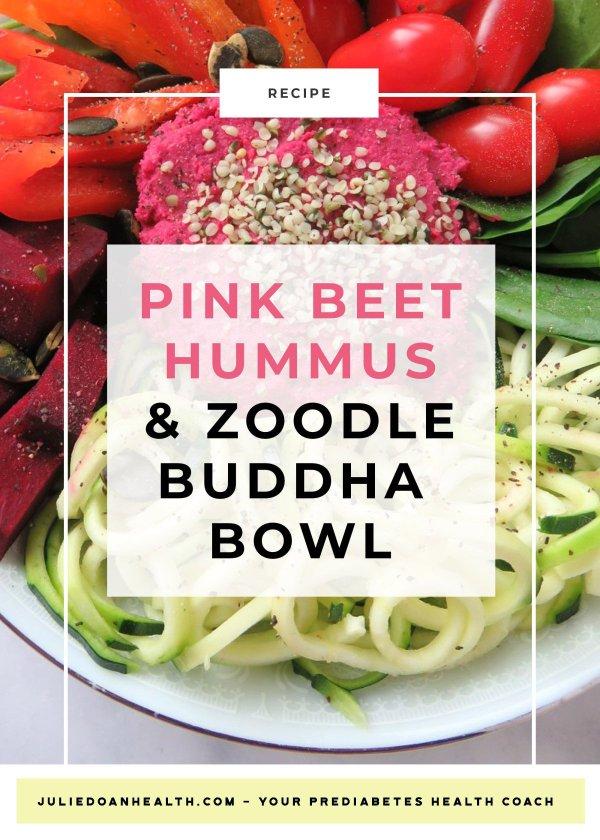 beet hummus buddha bowl reverse prediabetes
