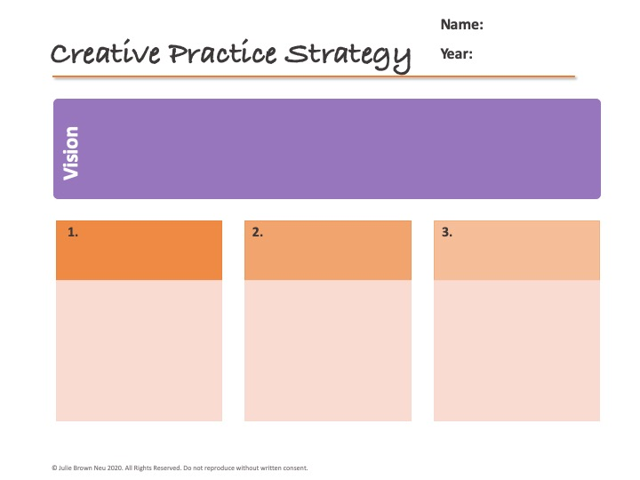 Creative Strategy Template