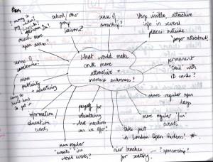 Galleywall: ideas brainstorming