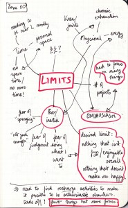 Perceived limits; important things outlined in red.