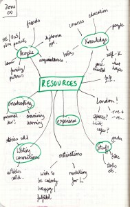 Life Stuff: resources