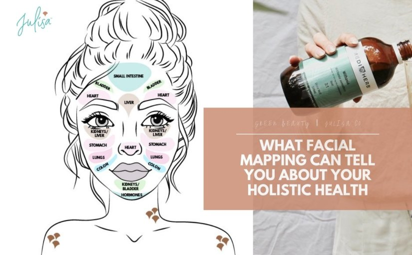 What Facial Mapping Can Tell You About Your Holistic Health
