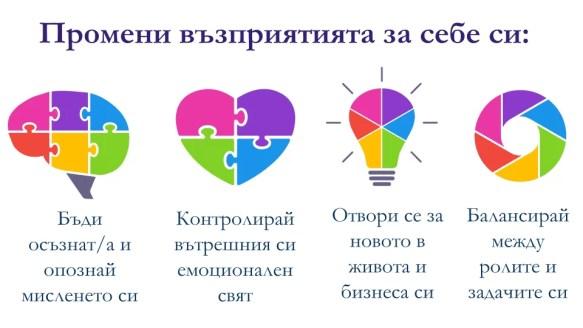 Бизнес психолог, онлайн психолог