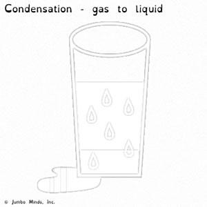 Condensation_ColoringPage