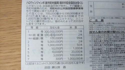 2021年ハロウィンジャンボ 1等賞金