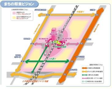 小川駅再開発イメージ