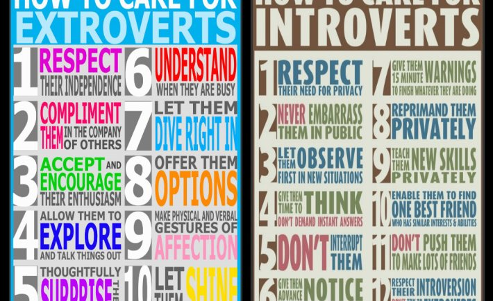 should introverts dating extroverts and introverted
