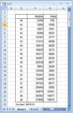 Cara Membuat Grafik Persentase Di Excel 2007 : membuat, grafik, persentase, excel, Membuat, Grafik, Dengan, Sumbu, (Axis), Vertikal, Berbeda, Junaidi