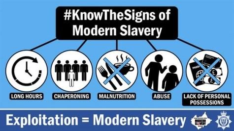 Warning signs of modern slavery. Infographic: Komal Fatima