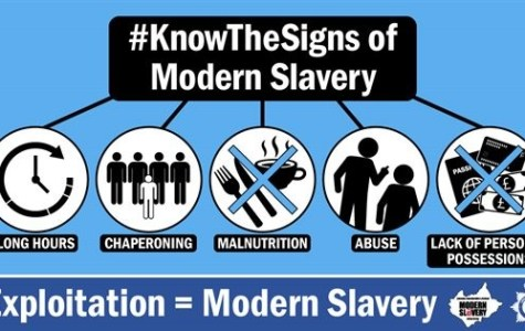 Warning signs of modern slavery. Infographic: Komal Fatima