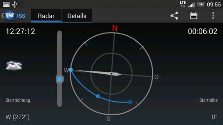 Kompass und Waage mit Verlauf der ISS