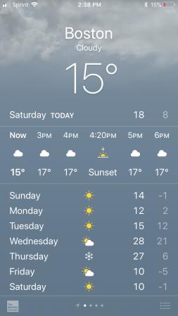 Boston Weather 12 30 17 Farenheit