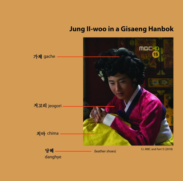 JIW Gisaeng Hanbok