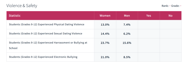 status of women data 2.png