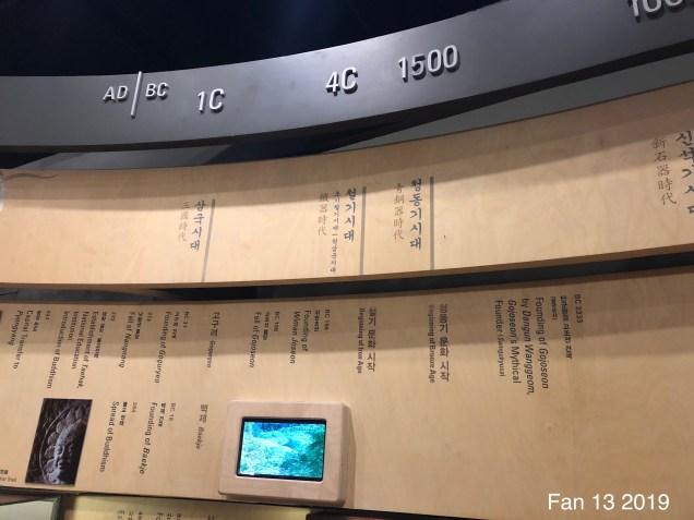 2019 National Korean Folk Art Museum by Jung Il-woo's Fan 13.4