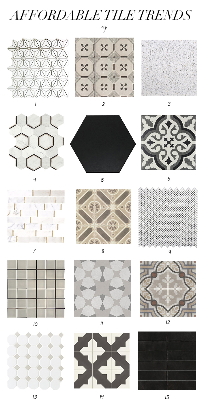 latest tile trends spotted at lowes