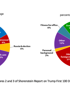 These pie charts are inspired by wheel of fortune without the prizes also junk chart rh junkcharts typepad