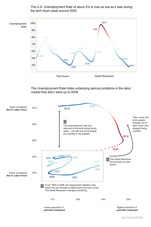 small resolution of jc unemployment rate explained