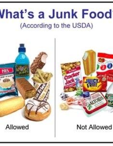 What is  junk food also junkfoodinfo info page rh wordpress