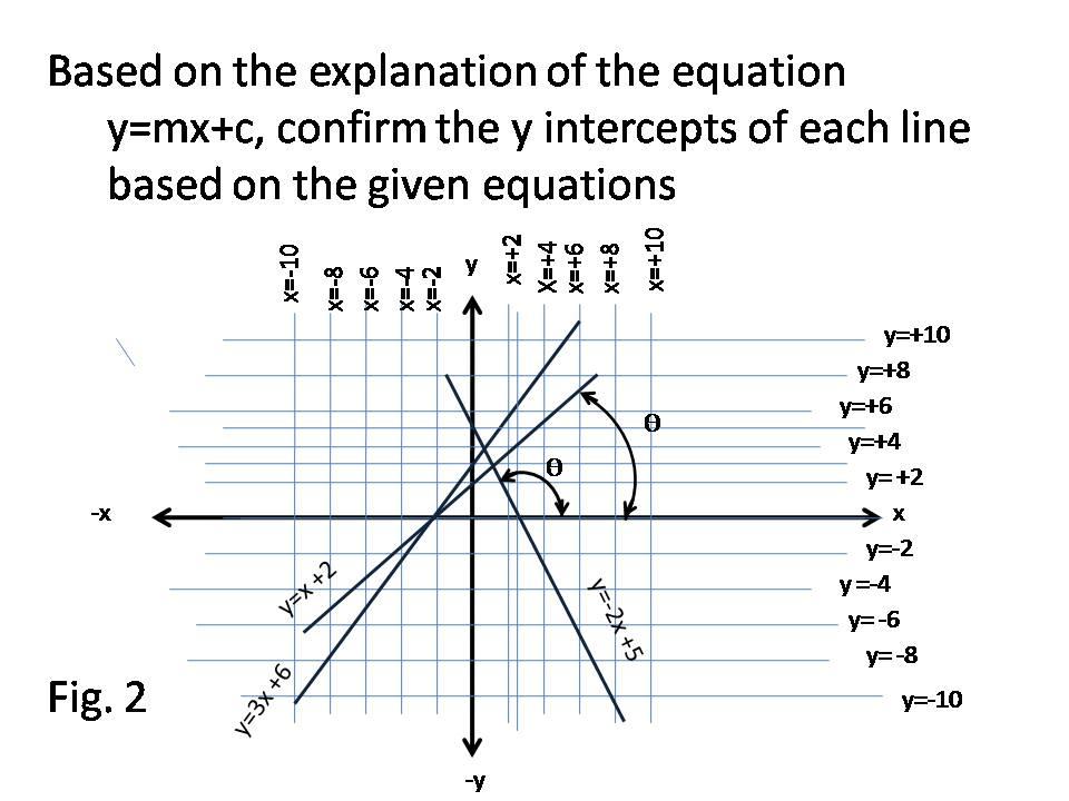 Study Guide Engineering Science N4