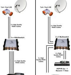 dstv installations 0833726342 signal correction upgrades on at t u verse box  [ 1225 x 1744 Pixel ]