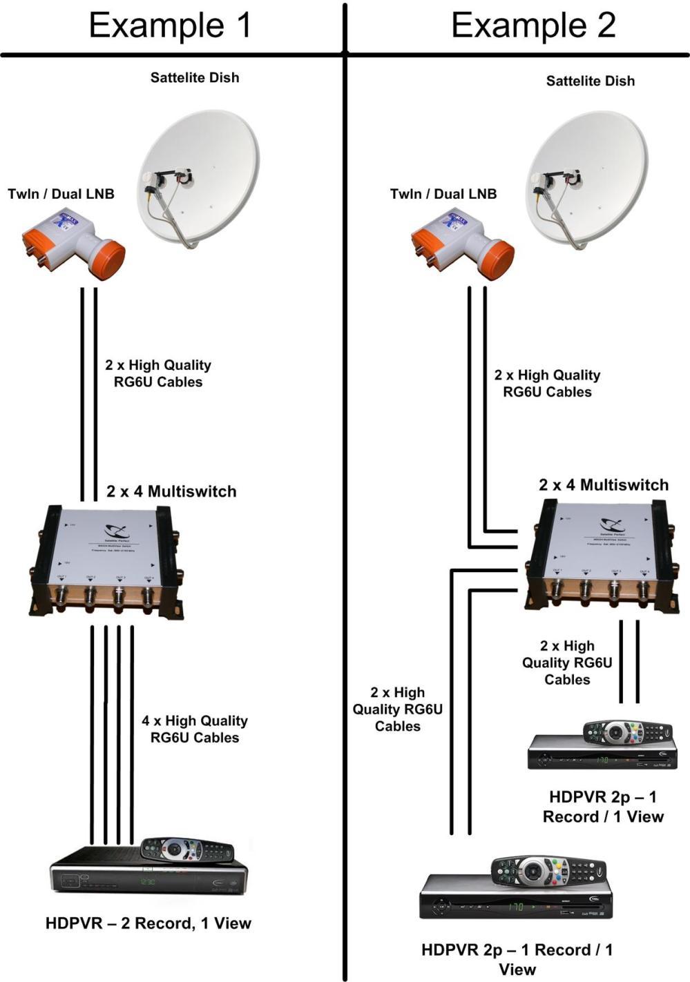 medium resolution of dstv installations 0833726342 signal correction upgrades on at t u verse box