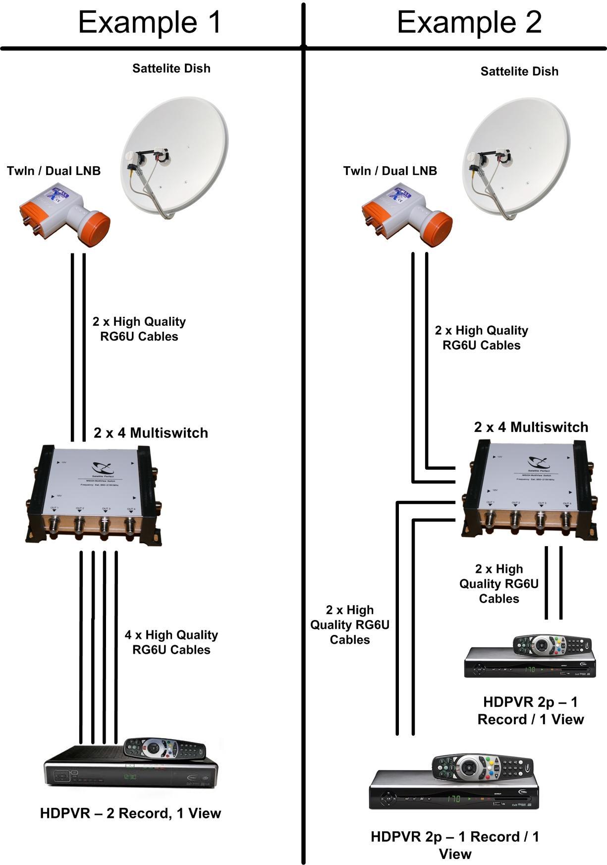 hight resolution of dstv installations 0833726342 signal correction upgrades on at t u verse box