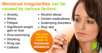 menstrual irregularities 67