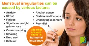 menstrual irregularities 67