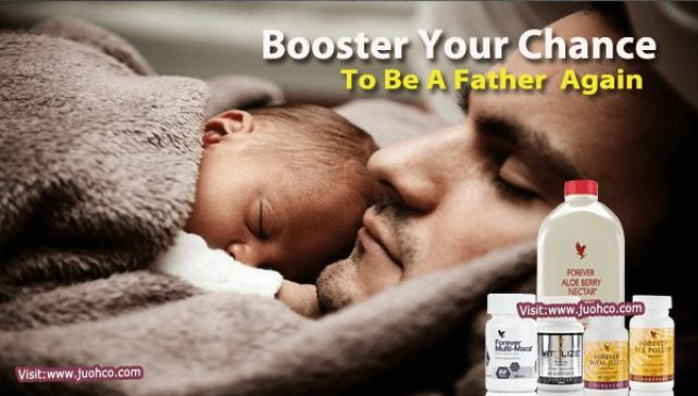 Fertility Boost For Man - Fertility Products Pack ! Fertility Products-