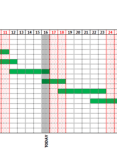 Gantt chart with conditional formatting also in excel an site rh jupitersolutions