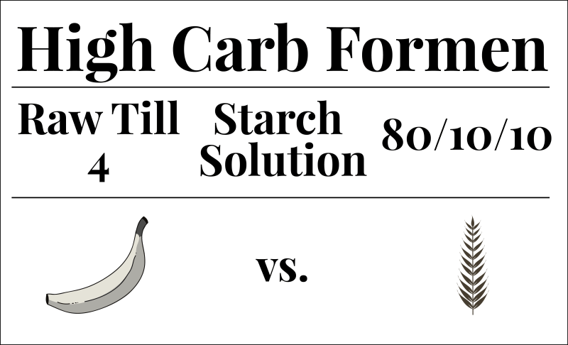 Welche der High-Carb-Formen ist die beste?