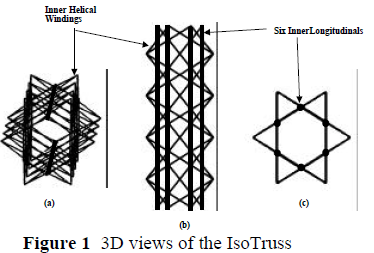 Torsion Testing Of The Isotruss