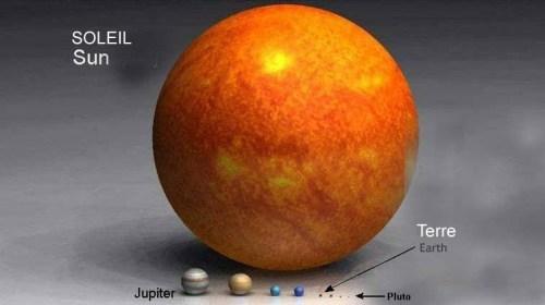 La distance n'est pas la seule grandeur notable entre la Terre et le Soleil. Regardez leurs dimensions respectives. Pourtant, le Soleil nous parait tout petit depuis notre planète !