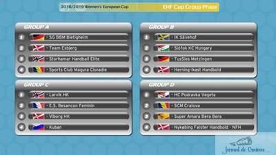 Handbal : SCM CRAIOVA A AFLAT ADVERSARII DIN GRUPELE CUPEI EHF 1