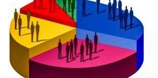Sondaj IMAS : UDMR, ALDE si Pro Romania nu mai intra in Parlament. PNL ramane pe primul loc ..
