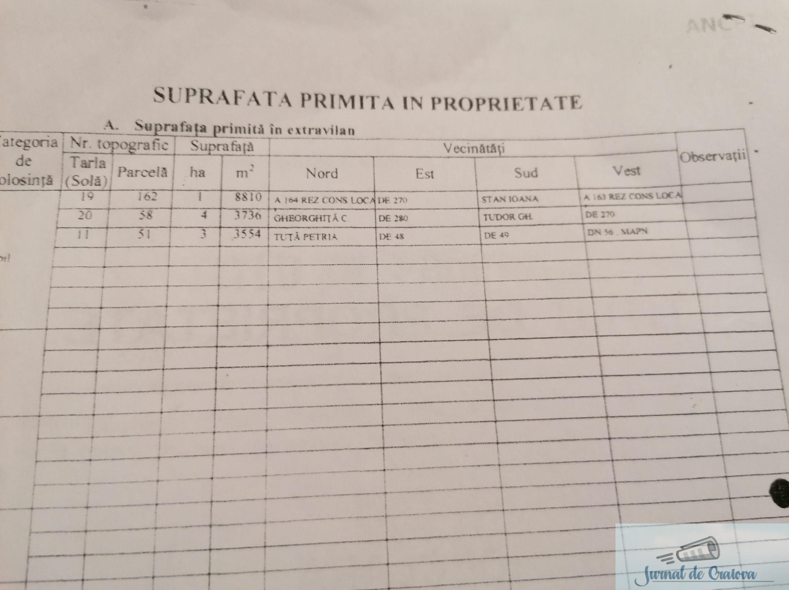 #BarondeDolj : Cum a reusit familia Gheorghita sa puna mana pe cele 24 de hectare cedate de MAPN in Podari .. 7