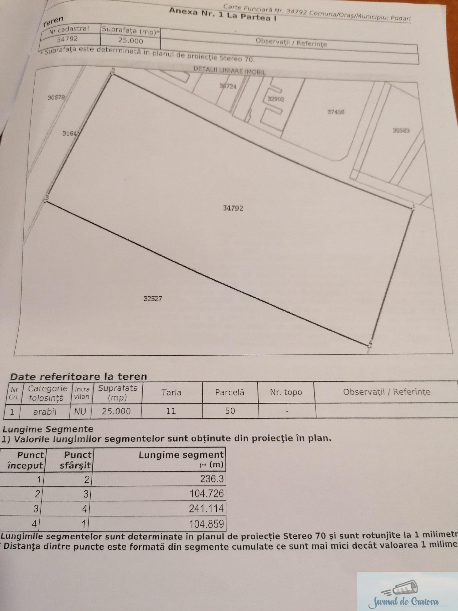 #BarondeDolj : Cum a reusit familia Gheorghita sa puna mana pe cele 24 de hectare cedate de MAPN in Podari .. 16