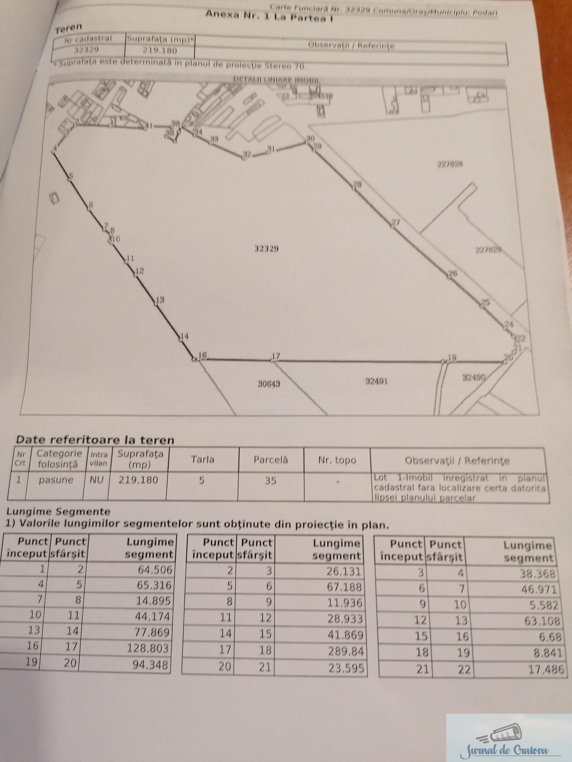 #BarondeDolj : Cum a reusit familia Gheorghita sa puna mana pe cele 24 de hectare cedate de MAPN in Podari .. 18