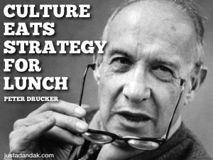 culture quote drucker