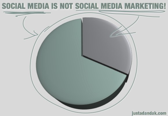 social media is not social media marketing