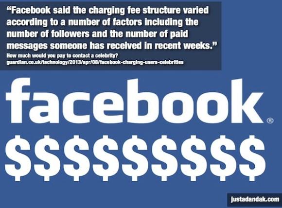 facebook charging
