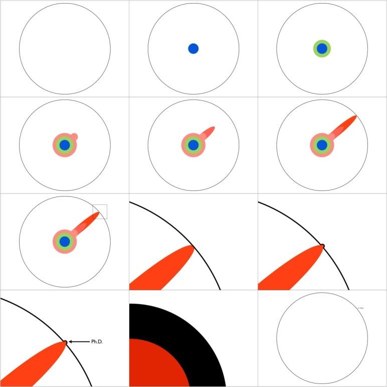 Illustrated-Guide-PhD-Matt-Might-Remix