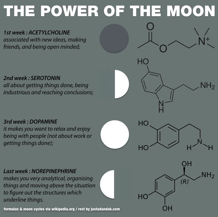 power of the moon remix