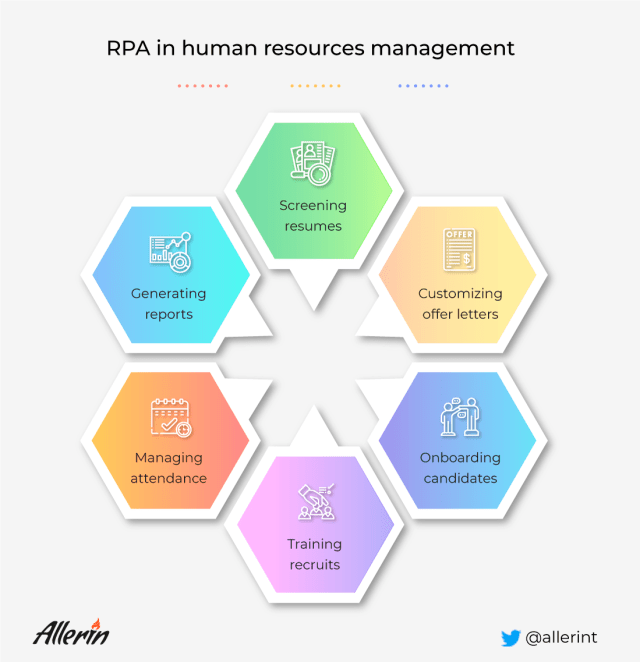 RPA in human resources management